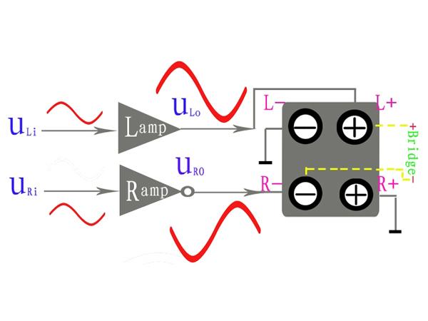 全对称功放电路图讲解